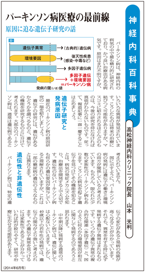 健康新聞(四国新聞)2014年6月号に掲載されました